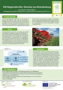"""Informationsplakat zum Projekt """"Regionales Bio-Gemüse aus Brandenburg"""""""